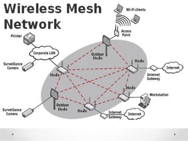 Thi công wifi diện rộng