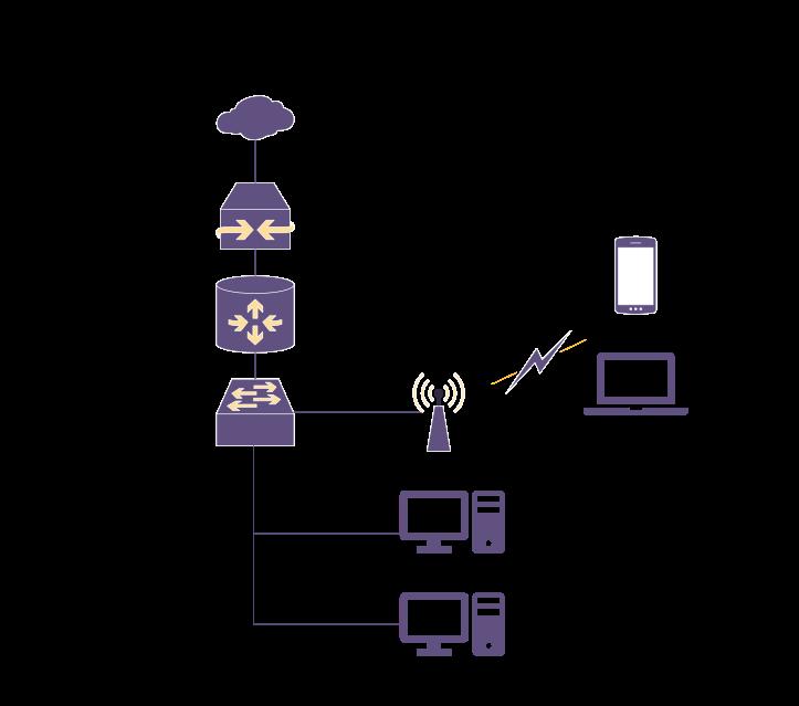 Mô hình kết nối mạng LAN